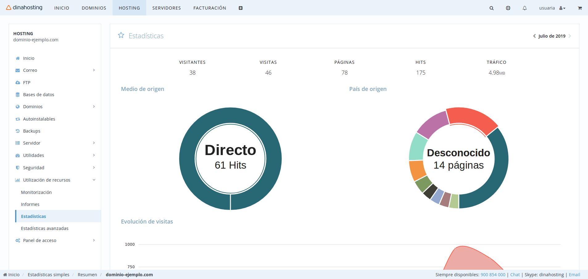 Conocer las visitas a tu web a través del Panel de Control de dinahosting