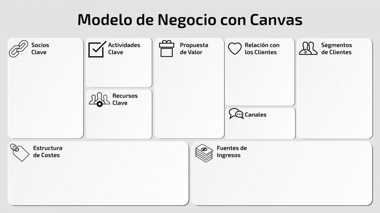 Canvas para modelos de negocio