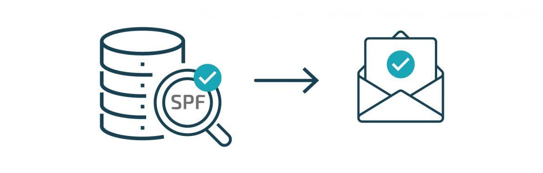 Esquema Registro SPF