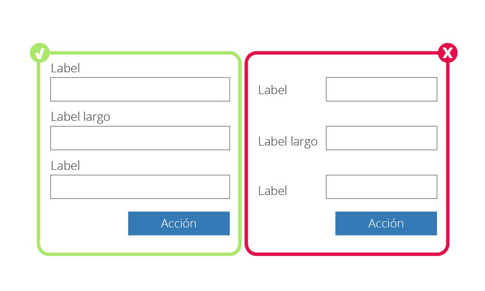 Consejos para el diseño de formularios web | dinahosting