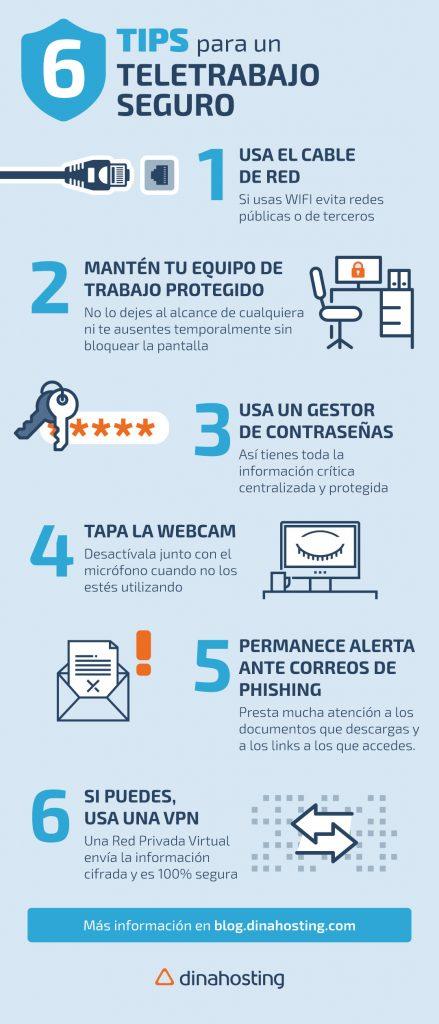tips para un teletrabajo seguro