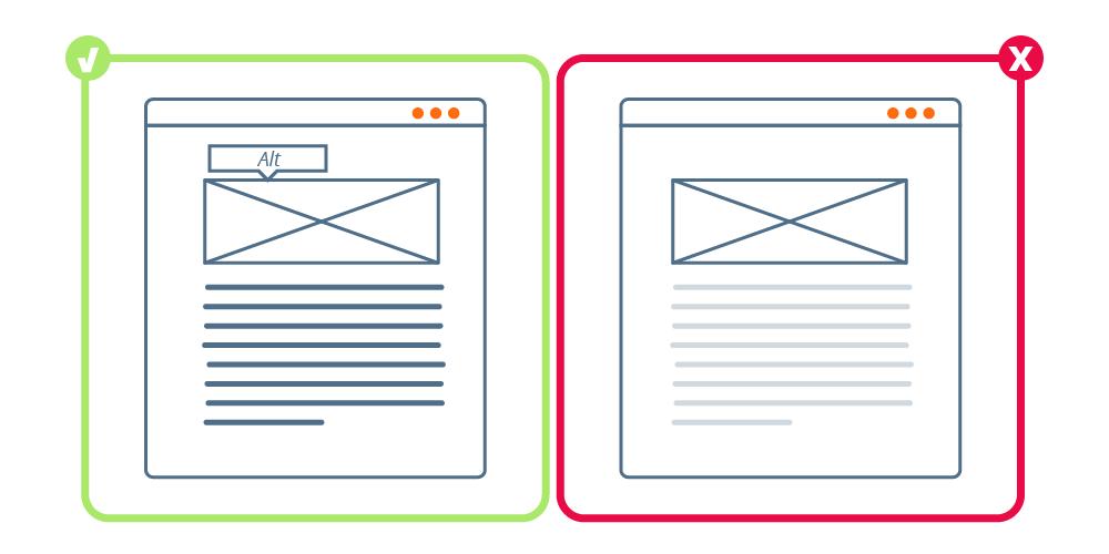 Ejemplo de web accesible | Cómo diseñar una web TOP | dinahosting