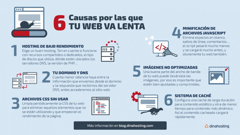 causas velocidad web lenta posicionamiento SEO