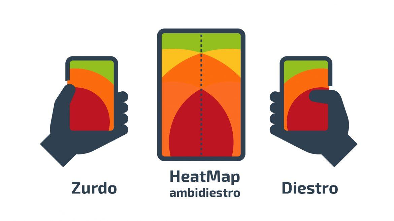 Comparativa área de acción diestros y zurdos en móvil
